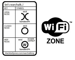warchalking.jpg